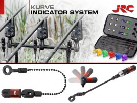 jrc_kurve_indicator_set